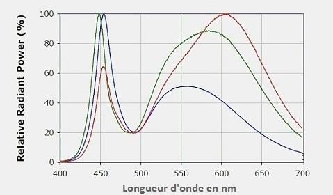 spectreblancS.jpg